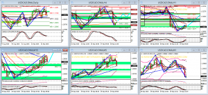 USDCAD Outlook 29092016