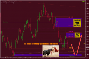 GBPUSD >> mind the bear but be aware of the short squeeze >> 1.3100 fair value for now