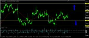 EURUSD Daily Forecast: September 30