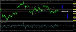 USDCHF Daily Forecast: September 29