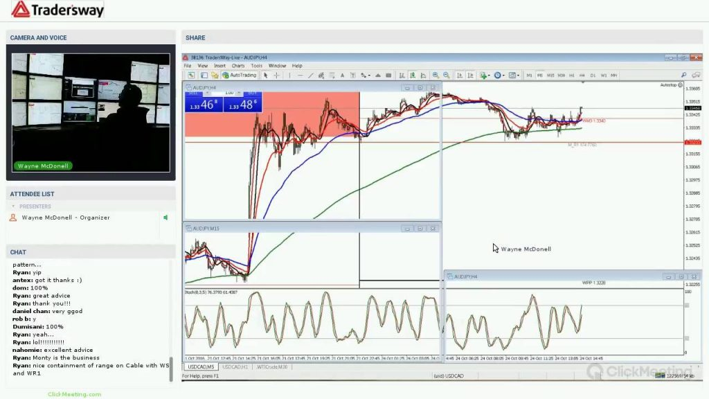 Forex Trading Strategy Webinar Video For Today: (LIVE Monday October 24, 2016)