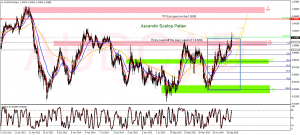 will the Aussie Dollar take advantage of the weak a Canadian Dollar Daily Forecast 271016