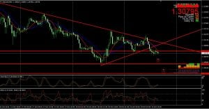 Take Profit Hits- SCALP ALERT USDCAD – Trade CAD Overnight Rate