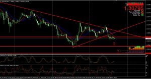 SCALP ALERT USDCAD – Trade CAD Overnight Rate