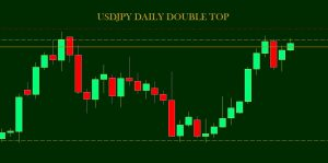USDJPY Daily Double Top