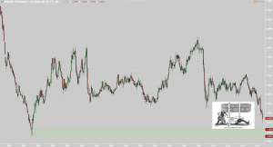 #GBPUSD How low can you go?!