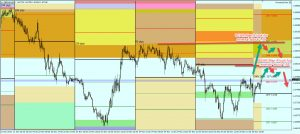 GBPAUD week 49 Trade Plan ( 28 Nov , 2016 )