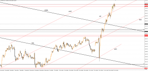 USD/JPY hit another upside obstacle November 21, 2016