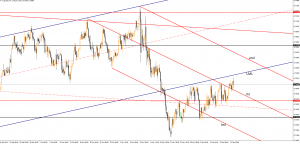 AUD/USD maintains a bearish perspective December 13, 2016