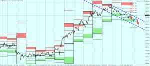 GBPJPY Trade Plan for 2017 ( 30 Dec ,2016 )
