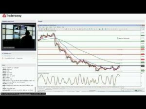Forex Trading Strategy Webinar Video For Today: (LIVE Thursday December 29, 2016)
