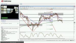 Forex Trading Strategy Webinar Video For Today: (LIVE Thursday December 22, 2016)