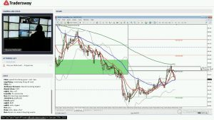 Forex Trading Strategy Webinar Video For Today: (LIVE Wednesday December 28, 2016)