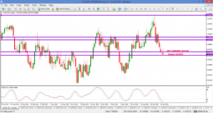 AUDCAD HITS TARGET @0.98290