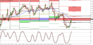 AUD/USD daily short
