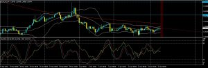 OPEC TO RELEASE ITS MONTHLY OIL REPORT TOMORROW-EURCAD DAILY ANALYSIS FOR 17.01.2017