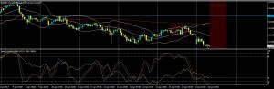 TRUMP CONGRATULATES THE UK FOR LEAVING THE EU-EURJPY DAILY ANALYSIS FOR 16.01.2017
