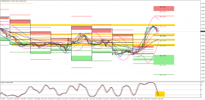A Possible Cable Shorting