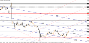 GBP/USD could increase further January 26, 2017