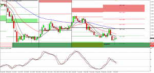 GBP/USD daily long