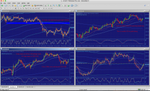 Shorting Gold At Monthly R2; Limit orders at 1215-1220