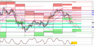 Shorting USDJPY For Today