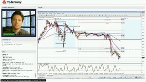 Forex Trading Strategy Webinar Video For Today: (LIVE Monday January 9th 2017)