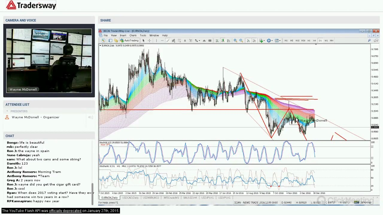 Free forex webinar training