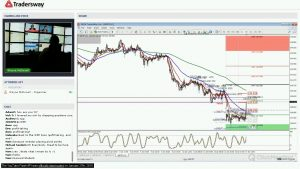 Forex Trading Strategy Webinar Video For Today: (LIVE Thursday January 19 2017)