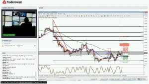 Forex Trading Strategy Webinar Video For Today: (LIVE Tuesday January 10, 2017)