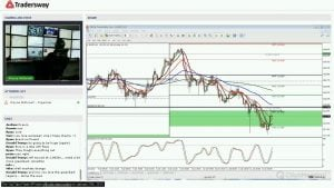 Forex Trading Strategy Webinar Video For Today: (LIVE Thursday January 12, 2017)