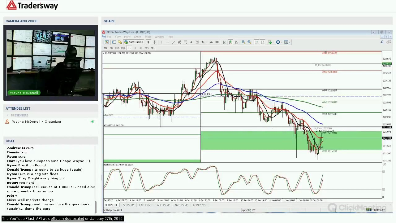 Forex training in dubai