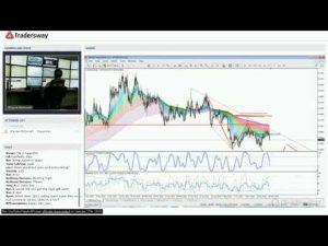 Forex Trading Strategy Webinar Video For Today: (LIVE Tuesday January 3, 2017)