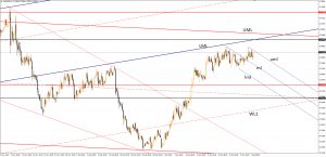 AUD/USD struggling to reach the major upside target February 01, 2017