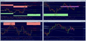 Selling GBPCHF and AUDCHF at WM3