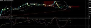 GOLD DAILY ANALYSIS FOR 28.02.2017