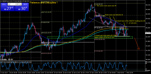 NZD/JPY testing 82.10/00 on the hourly … again