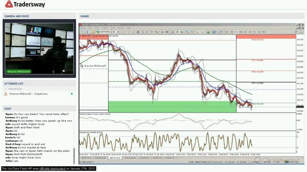 Gold system forex strategy download