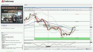 Forex Trading Strategy Webinar Video For Today: (LIVE Wednesday February 1, 2017)