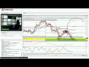 Forex Trading Strategy Webinar Video For Today: (LIVE Thursday February 2, 2017)