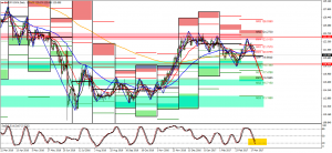 EUR/JPY Fundamental Analysis