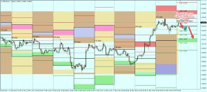 GBPAUD Trade Plan ( 23 Mar , 2017 )