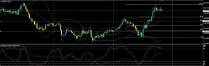 GBPJPY DAILY ANALYSIS FOR 30.03.2017