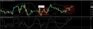 USDCAD DAILY ANALYSIS FOR 07.03.2017