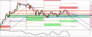 USD/JPY daily long; 21st march