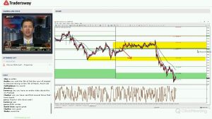 Forex Trading Strategy Webinar: Live Wednesday March 22nd, 2017