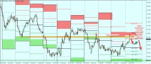 GBPAUD Trade Plan ( 12 Apr , 2017 )