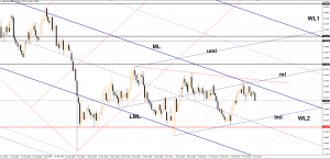 GBP/USD trading in the red April 07, 2017