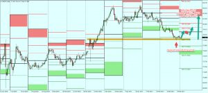 NZDJPY April Trade plan ( 3 Apr , 2017 )