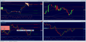 Weekly and Monthly Trade Plan